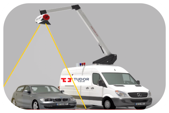 Mobile scanner for Occupied Cars and Vans OCV-M.